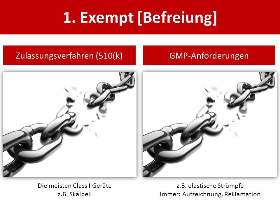 1. Exempt [Befreiung] Zulassungsverfahren (510(k) GMP-Anforderungen